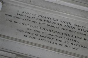 Charles Phillips Wilder