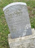 Mary M. Humphrey