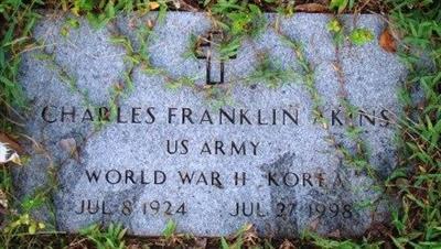 Charles F Akins